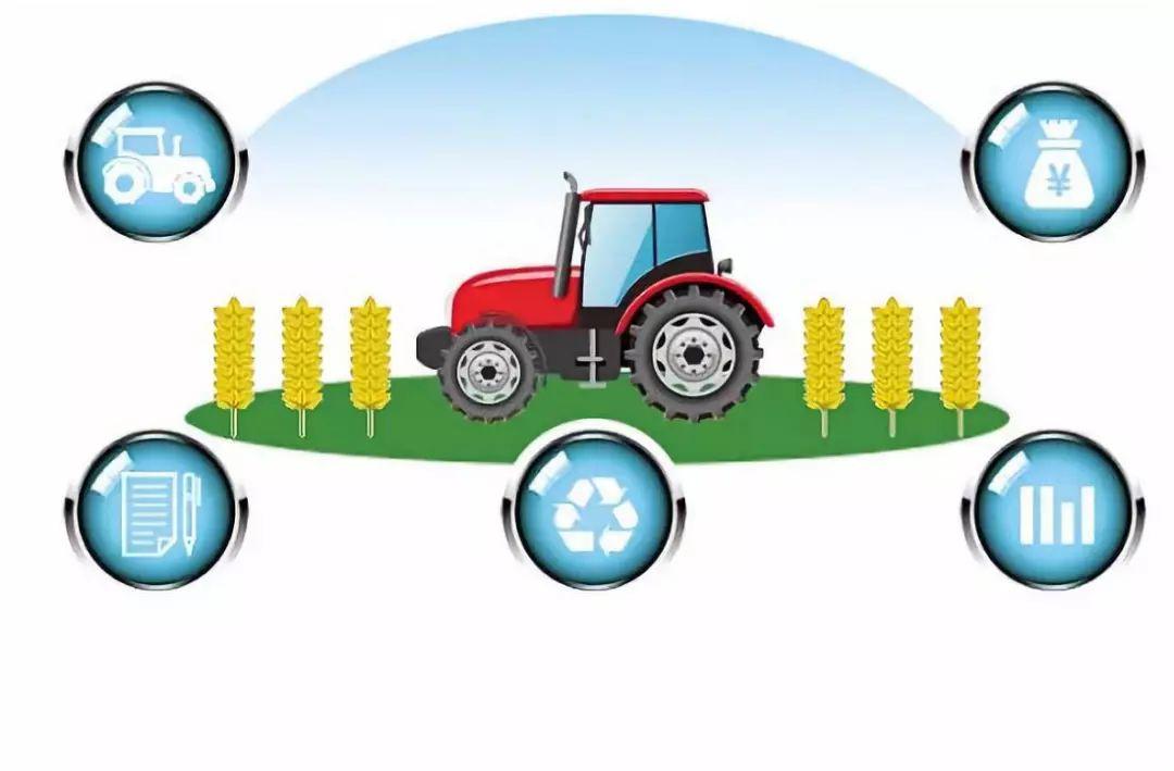 新型农业经营主体如何炼成?靠的是——