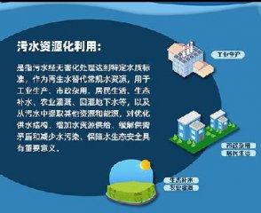 九部门联发推进污水资源化利用的指导意见